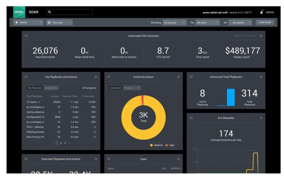 Splunk presenta la primera plataforma moderna de SecOps basada en la nube: Splunk Security Cloud